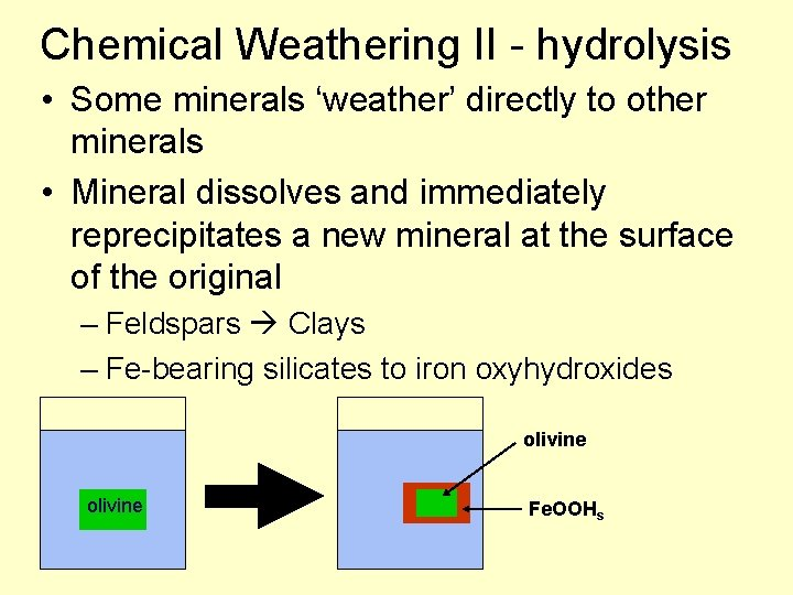 Chemical Weathering II - hydrolysis • Some minerals 'weather' directly to other minerals •