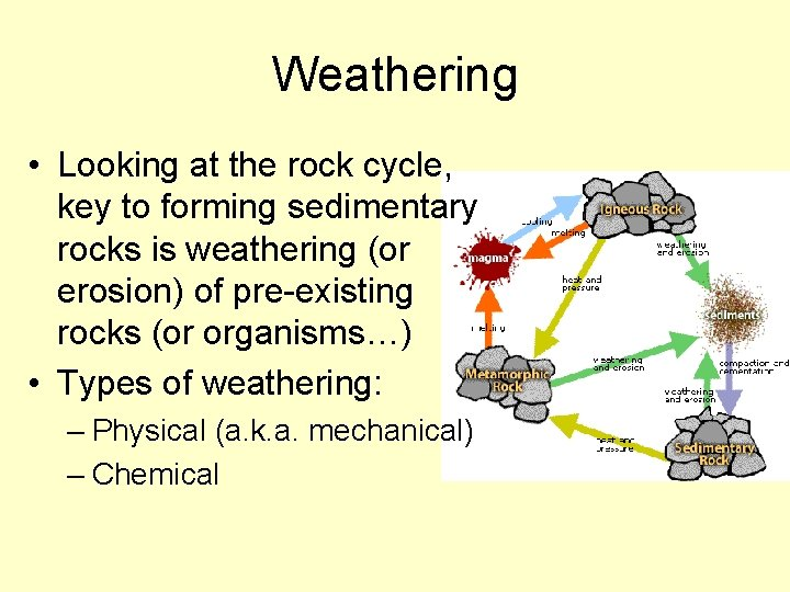 Weathering • Looking at the rock cycle, key to forming sedimentary rocks is weathering