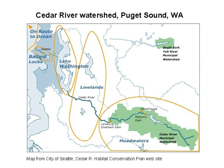 Cedar River watershed, Puget Sound, WA Map from City of Seattle, Cedar R. Habitat