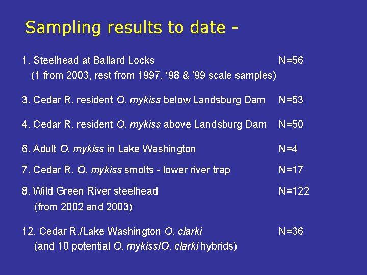 Sampling results to date 1. Steelhead at Ballard Locks N=56 (1 from 2003, rest