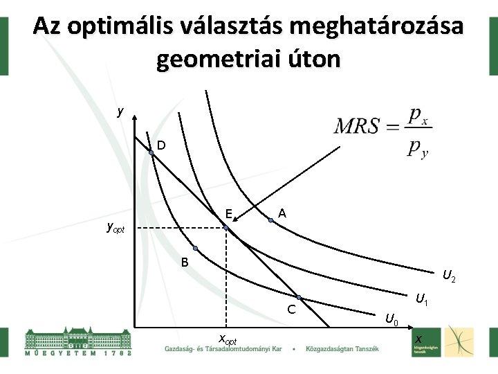 Az optimális választás meghatározása geometriai úton y D E yopt A B U 2