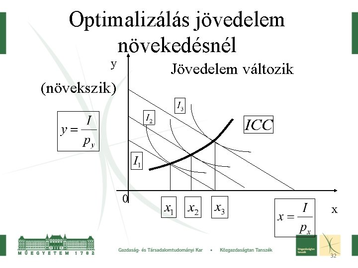 Optimalizálás jövedelem növekedésnél y Jövedelem változik (növekszik) 0 x 32