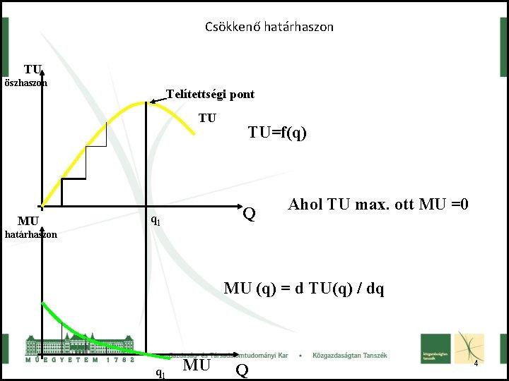 Csökkenő határhaszon TU öszhaszon Telítettségi pont TU MU TU=f(q) Q q 1 Ahol TU