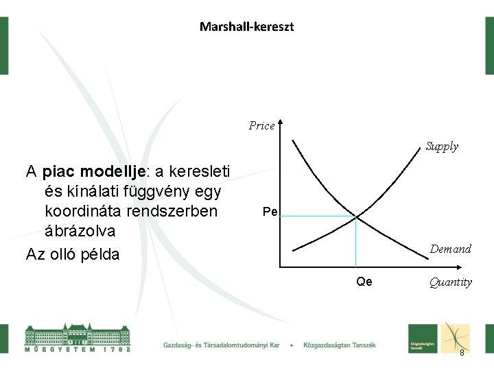 Marshall-kereszt Price Supply A piac modellje: a keresleti és kínálati függvény egy koordináta rendszerben
