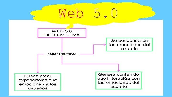 Web 5. 0