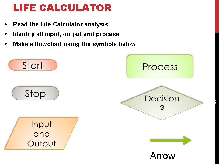 LIFE CALCULATOR • Read the Life Calculator analysis • Identify all input, output and
