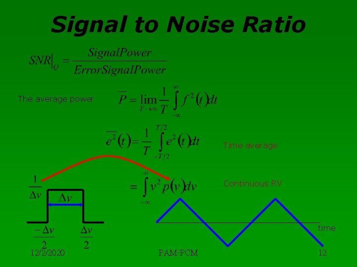 Signal to Noise Ratio The average power Time average Continuous RV time 12/2/2020 PAM-PCM