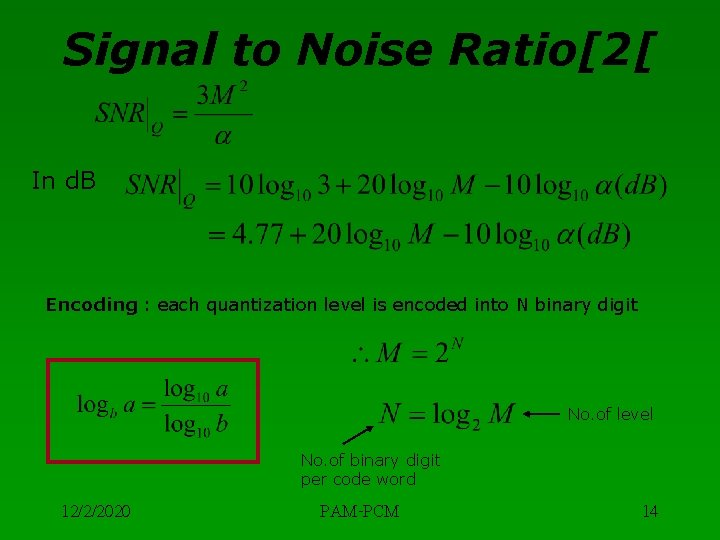 Signal to Noise Ratio[2[ In d. B Encoding : each quantization level is encoded