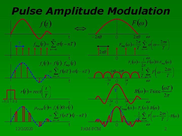Pulse Amplitude Modulation t 0 t 0 T T 12/2/2020 t 0 PAM-PCM 2