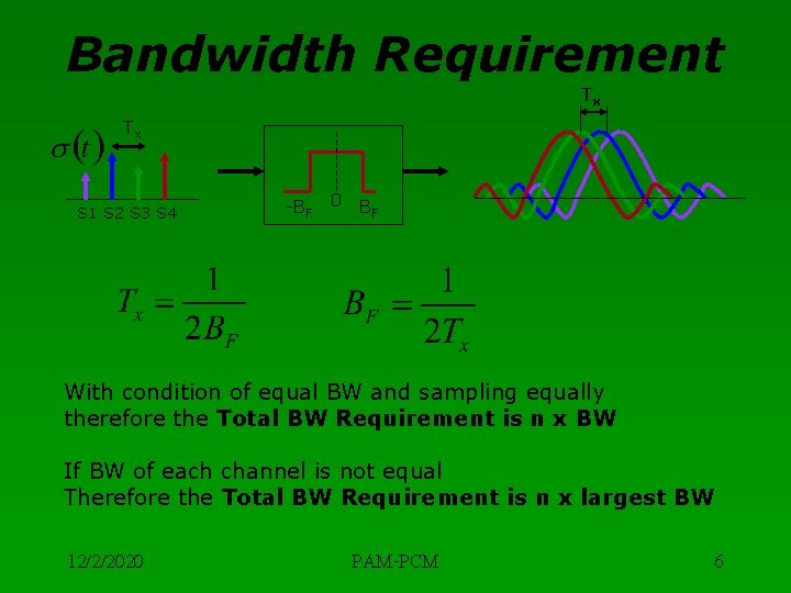 Bandwidth Requirement Tx Tx S 1 S 2 S 3 S 4 -BF 0