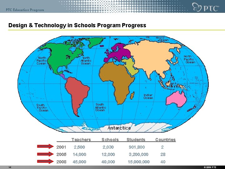 Design & Technology in Schools Program Progress Teachers 14 Schools Students Countries 2001 2,