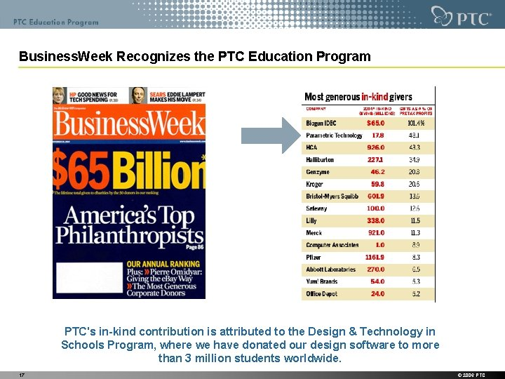 Business. Week Recognizes the PTC Education Program PTC's in-kind contribution is attributed to the