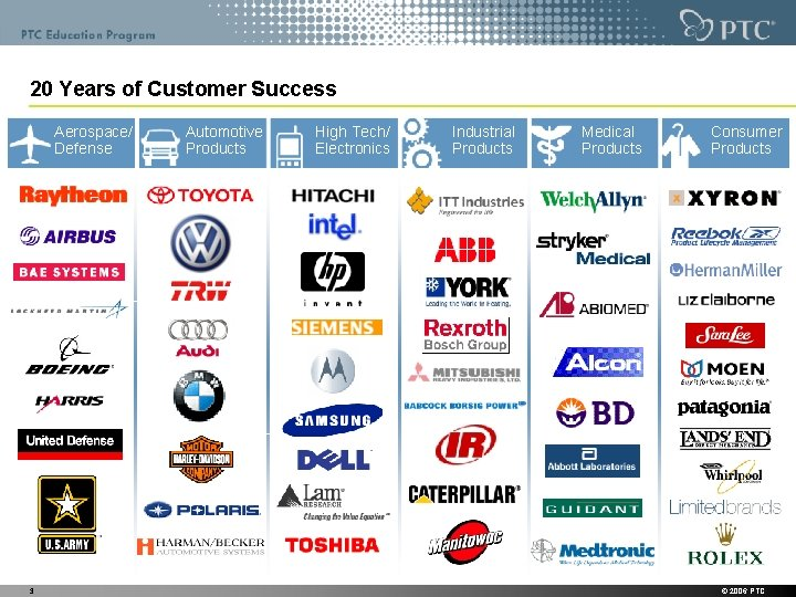 20 Years of Customer Success Aerospace/ Defense 3 Automotive Products High Tech/ Electronics Industrial