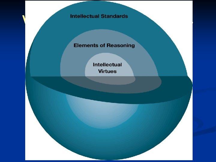 Virtues. Elements Standards
