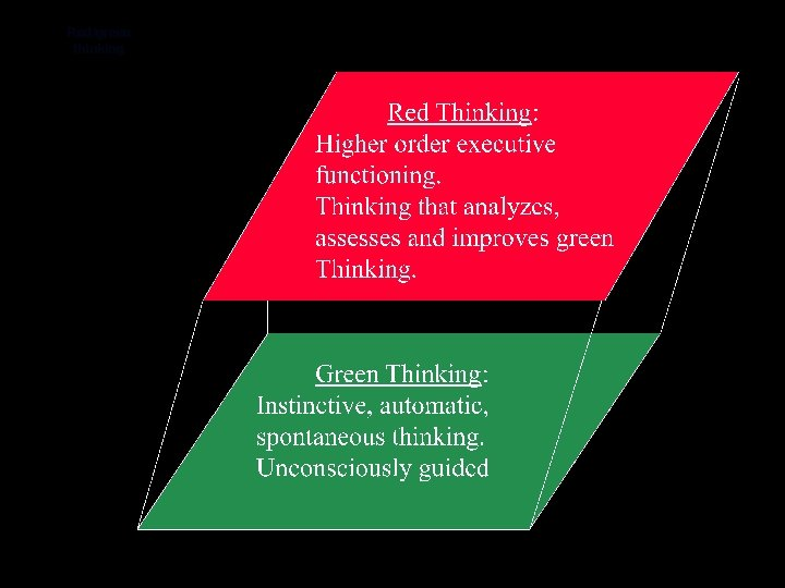 Red/green thinking