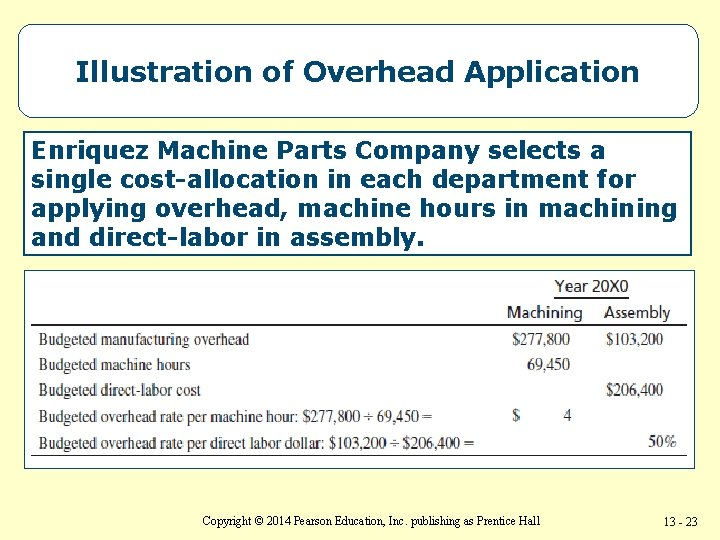 Illustration of Overhead Application Enriquez Machine Parts Company selects a single cost-allocation in each