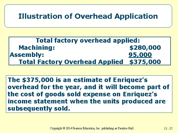 Illustration of Overhead Application Total factory overhead applied: Machining: $280, 000 Assembly: 95, 000
