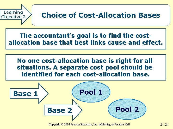 Learning Objective 2 Choice of Cost-Allocation Bases The accountant's goal is to find the