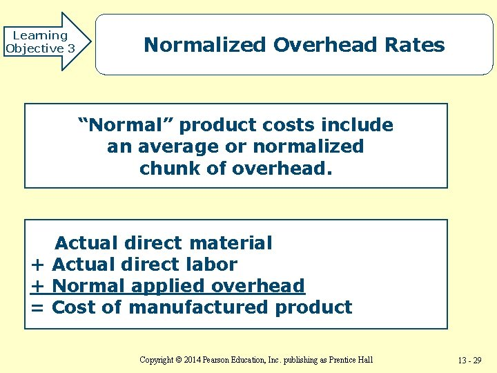 "Learning Objective 3 Normalized Overhead Rates ""Normal"" product costs include an average or normalized"