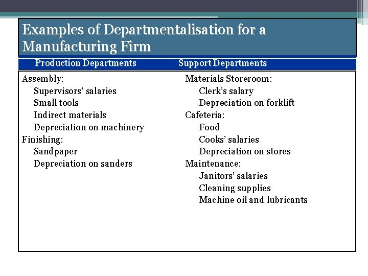 Examples of Departmentalisation for a Manufacturing Firm Production Departments Assembly: Supervisors' salaries Small tools