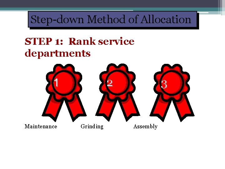 Step-down Method of Allocation STEP 1: Rank service departments 2 1 Maintenance Grinding 3