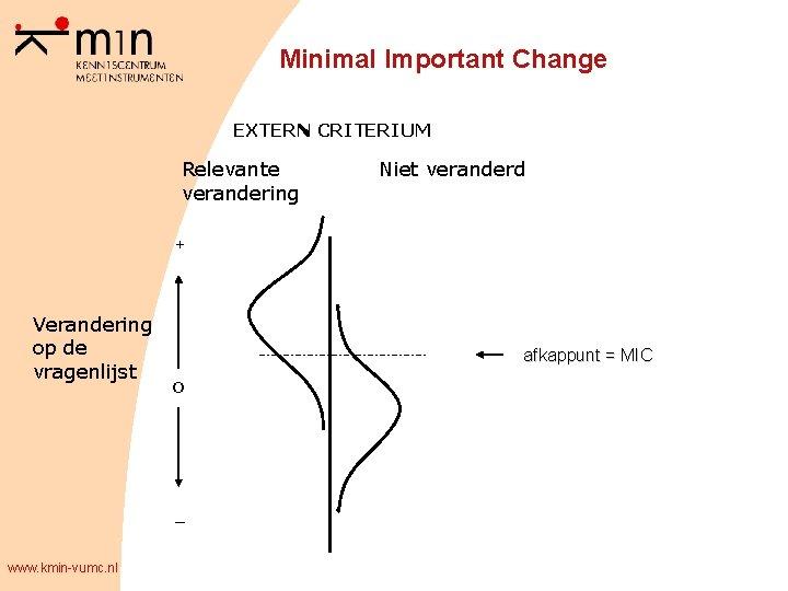 Minimal Important Change EXTERN CRITERIUM Relevante verandering Niet veranderd + Verandering op de vragenlijst