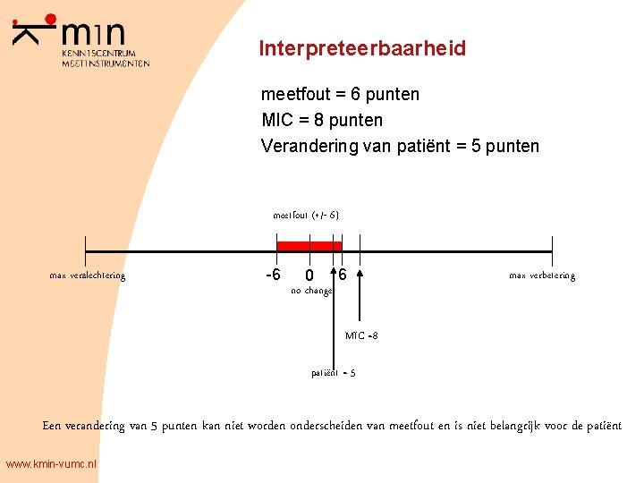 Interpreteerbaarheid meetfout = 6 punten MIC = 8 punten Verandering van patiënt = 5