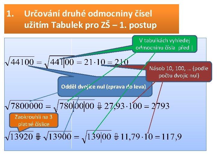 1. Určování druhé odmocniny čísel užitím Tabulek pro ZŠ – 1. postup V tabulkách