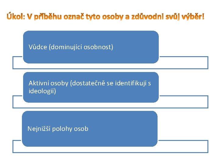 Vůdce (dominující osobnost) Aktivní osoby (dostatečně se identifikují s ideologií) Nejnižší polohy osob