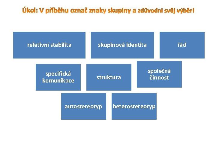 relativní stabilita specifická komunikace skupinová identita struktura autostereotyp společná činnost heterostereotyp řád