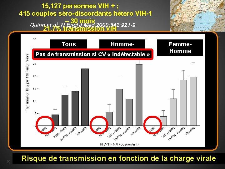 15, 127 personnes VIH + ; 415 couples séro-discordants hétero VIH-1 – 30 mois