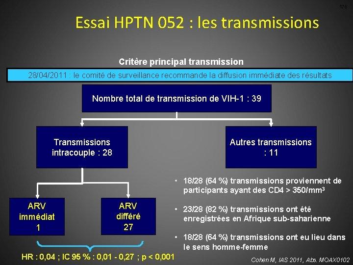 178 Essai HPTN 052 : les transmissions Critère principal transmission 28/04/2011 : le comité