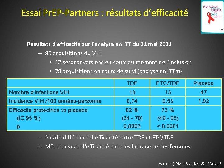 Essai Pr. EP-Partners : résultats d'efficacité Résultats d'efficacité sur l'analyse en ITT du 31