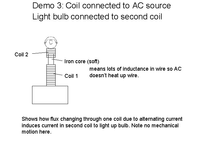Demo 3: Coil connected to AC source Light bulb connected to second coil Coil