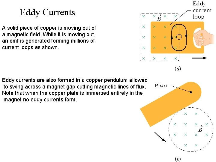 Eddy Currents A solid piece of copper is moving out of a magnetic field.