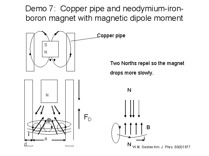 Demo 7: Copper pipe and neodymium-ironboron magnet with magnetic dipole moment Copper pipe S