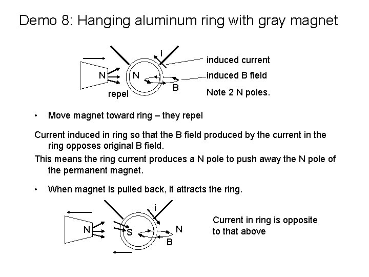 Demo 8: Hanging aluminum ring with gray magnet i N induced current N induced