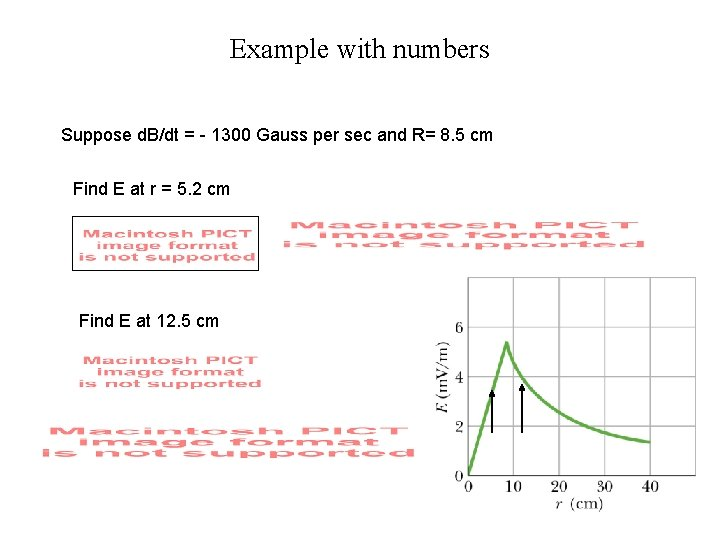 Example with numbers Suppose d. B/dt = - 1300 Gauss per sec and R=