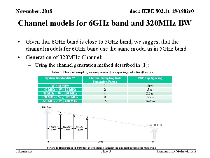 November, 2018 doc. : IEEE 802. 11 -18/1902 r 0 Channel models for 6