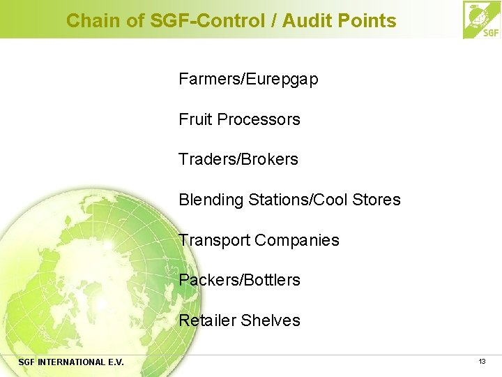 Chain of SGF-Control / Audit Points Farmers/Eurepgap Fruit Processors Traders/Brokers Blending Stations/Cool Stores Transport