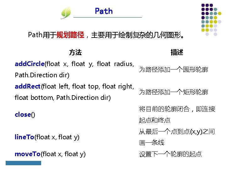 Path Path用于规划路径,主要用于绘制复杂的几何图形。 方法 add. Circle(float x, float y, float radius, Path. Direction dir) add.