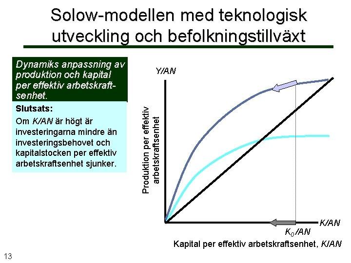 Solow-modellen med teknologisk utveckling och befolkningstillväxt Slutsats: Om K/AN är högt är investeringarna mindre