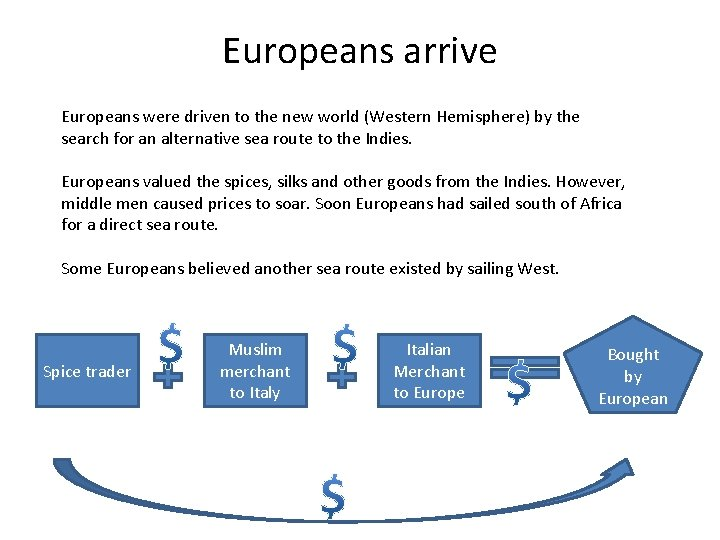 Europeans arrive Europeans were driven to the new world (Western Hemisphere) by the search