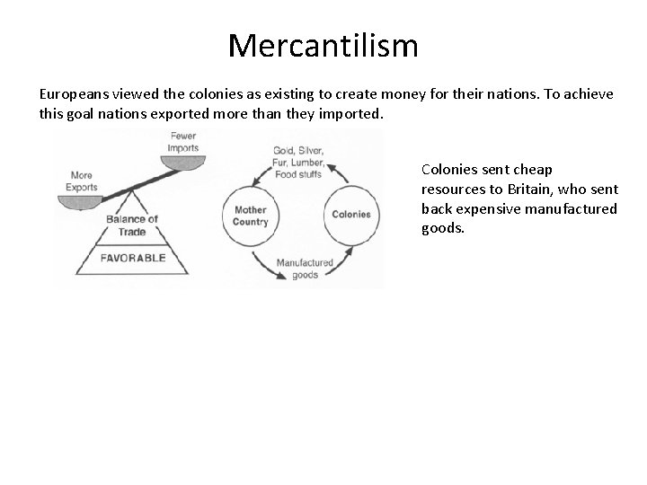 Mercantilism Europeans viewed the colonies as existing to create money for their nations. To