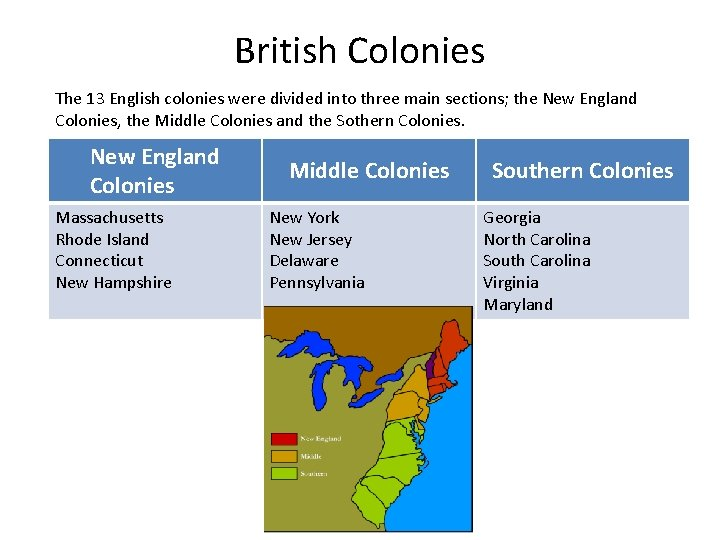 British Colonies The 13 English colonies were divided into three main sections; the New