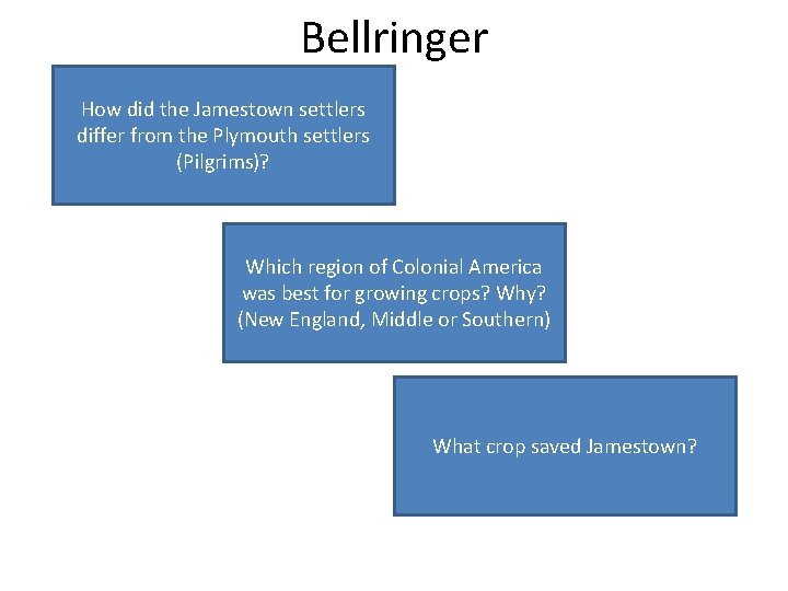 Bellringer 1) Jamestown was founded for profit, How did the Plymouth was. Jamestown founded