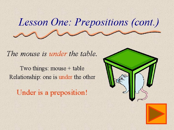 Lesson One: Prepositions (cont. ) The mouse is under the table. Two things: mouse