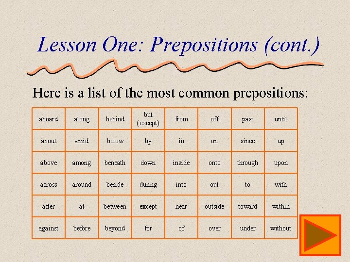 Lesson One: Prepositions (cont. ) Here is a list of the most common prepositions: