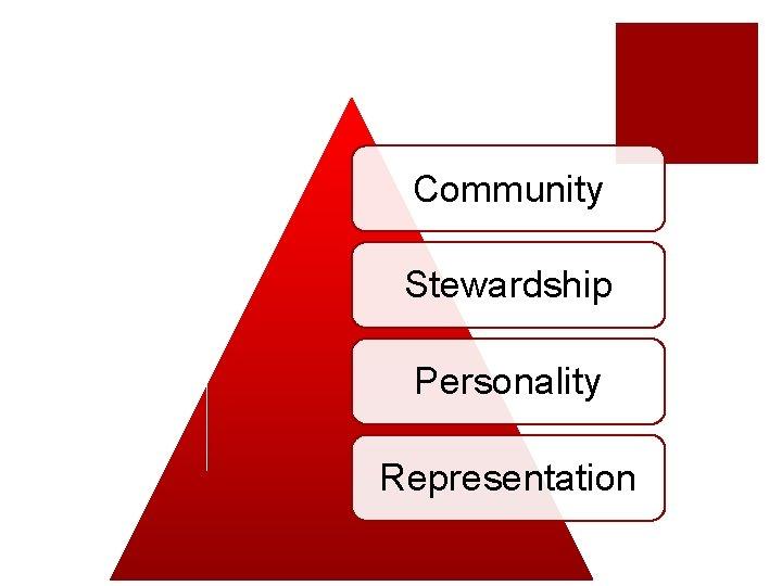 Community Stewardship Personality Representation