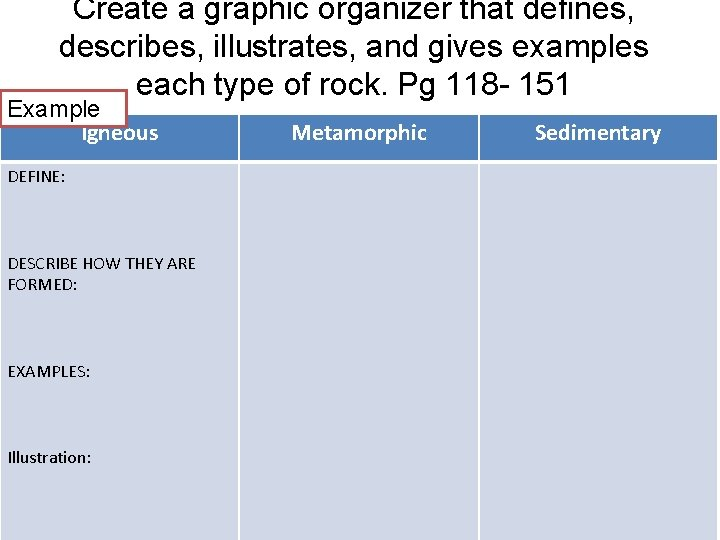 Create a graphic organizer that defines, describes, illustrates, and gives examples each type of